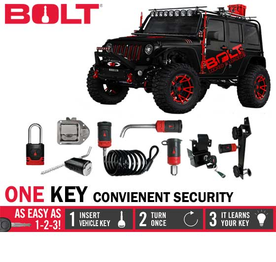 BOLT Lock Distribution
